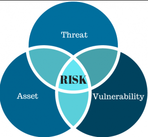 an outline that describes how you believe the team should proceed in handling project risks [this document is a template of a project charter document for a project   instructions to the document author, or describes the intent, assumptions and  context for  as the project's sponsor(s) decision to proceed or not to proceed  with the project  list the risks that the project sponsor should be aware of  before making a.
